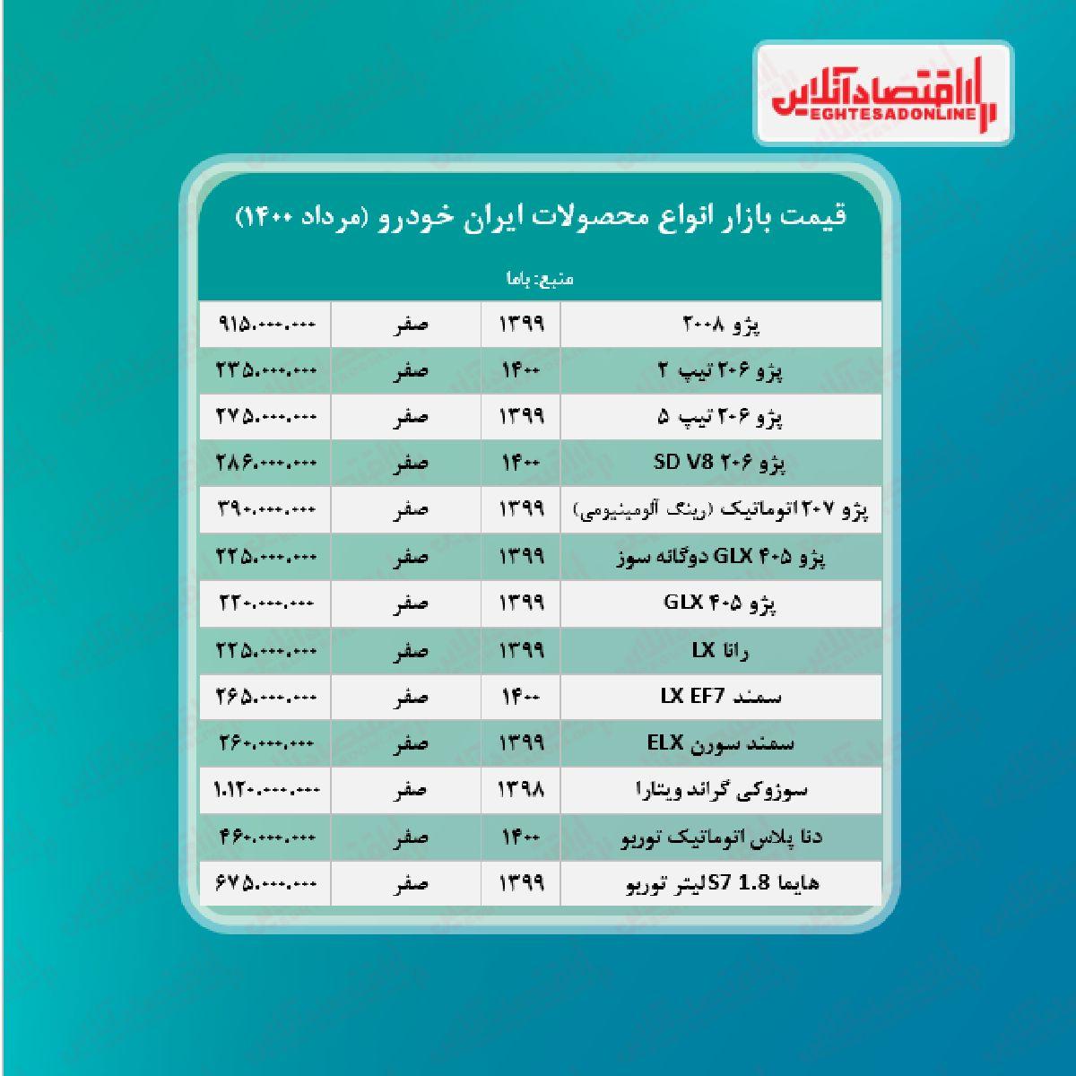قیمت محصولات ایران خودرو امروز ۱۴۰۰/۵/۱۸