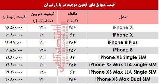 قیمت انواع موبایلهای آیفون در بازار چند؟ +جدول