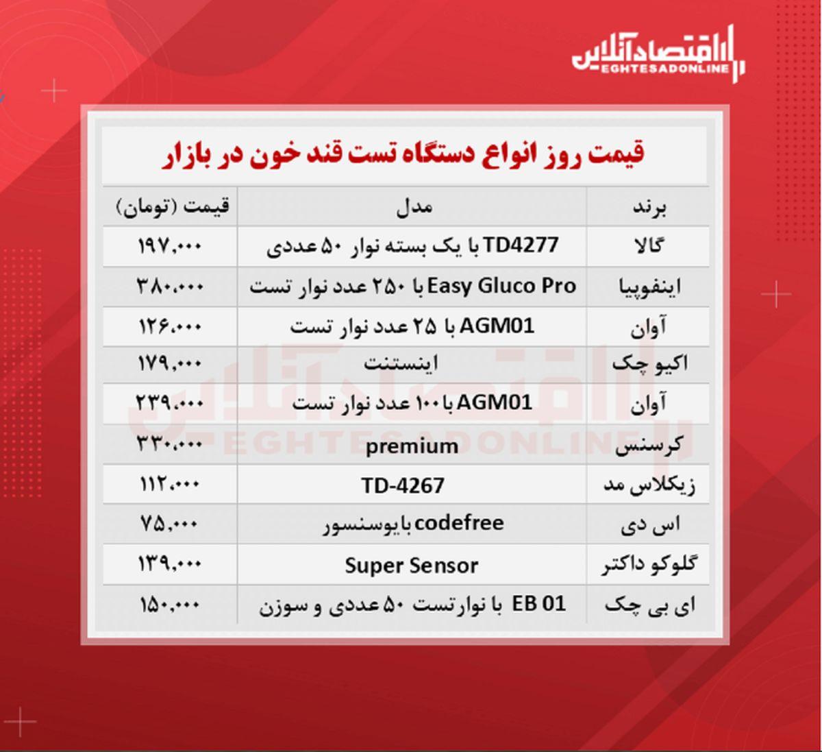 قیمت دستگاه تست قند خون (۱۴۰۰/۷/۱۸)