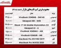 قیمت انواع لپ تاپ محبوب در بازار/ ۴اسفند۹۹