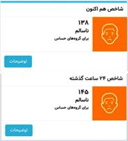 هوای تهران برای گروههای حساس ناسالم شد