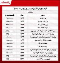 قیمت انواع پژو در تهران +جدول
