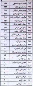 ریز آمار نتایج کاندیدای مجلس در تهران +عکس