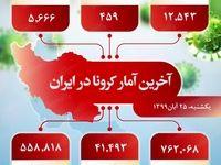 آخرین آمار کرونا در ایران (۹۹/۸/۲۵)