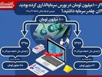 سرمایهگذاری ۱۰۰میلیونی در بورس چقدر سود داشت؟