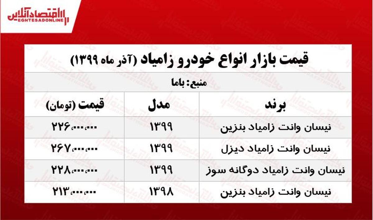 وانت نیسان در تهران چند معامله شد؟ +جدول