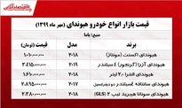 آخرین قیمت انواع هیوندای در بازار تهران +جدول