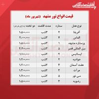 قیمت جدید تور مشهد (هوایی) + جدول