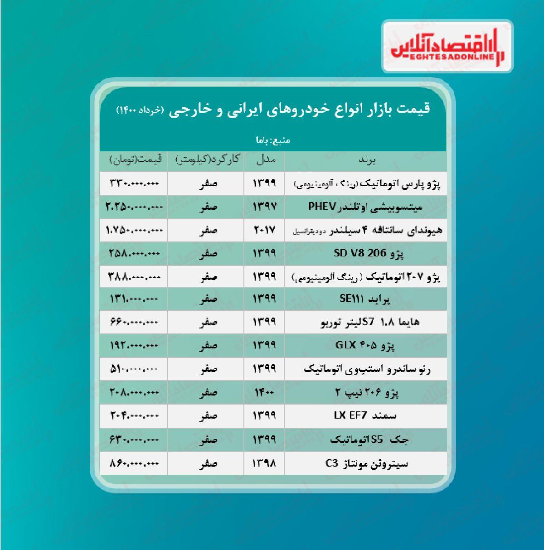 قیمت خودرو ۱۴۰۰/۳/۱۴
