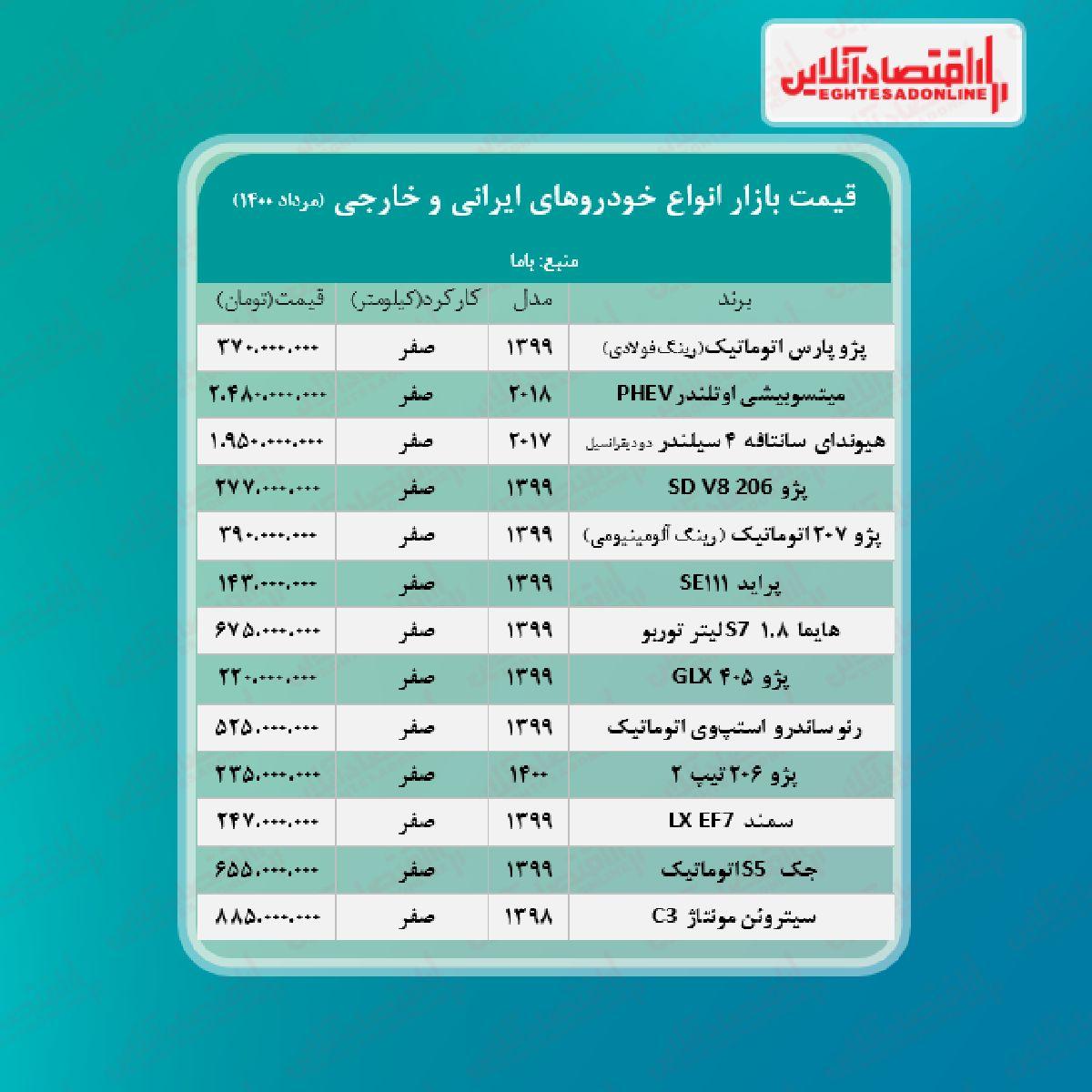 قیمت روز خودرو ۱۴۰۰/۵/۱۸