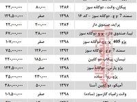 قیمت خودرو گازسوز در بازار تهران +جدول