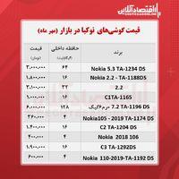 قیمت گوشی نوکیا در بازار / ۱۳مهر