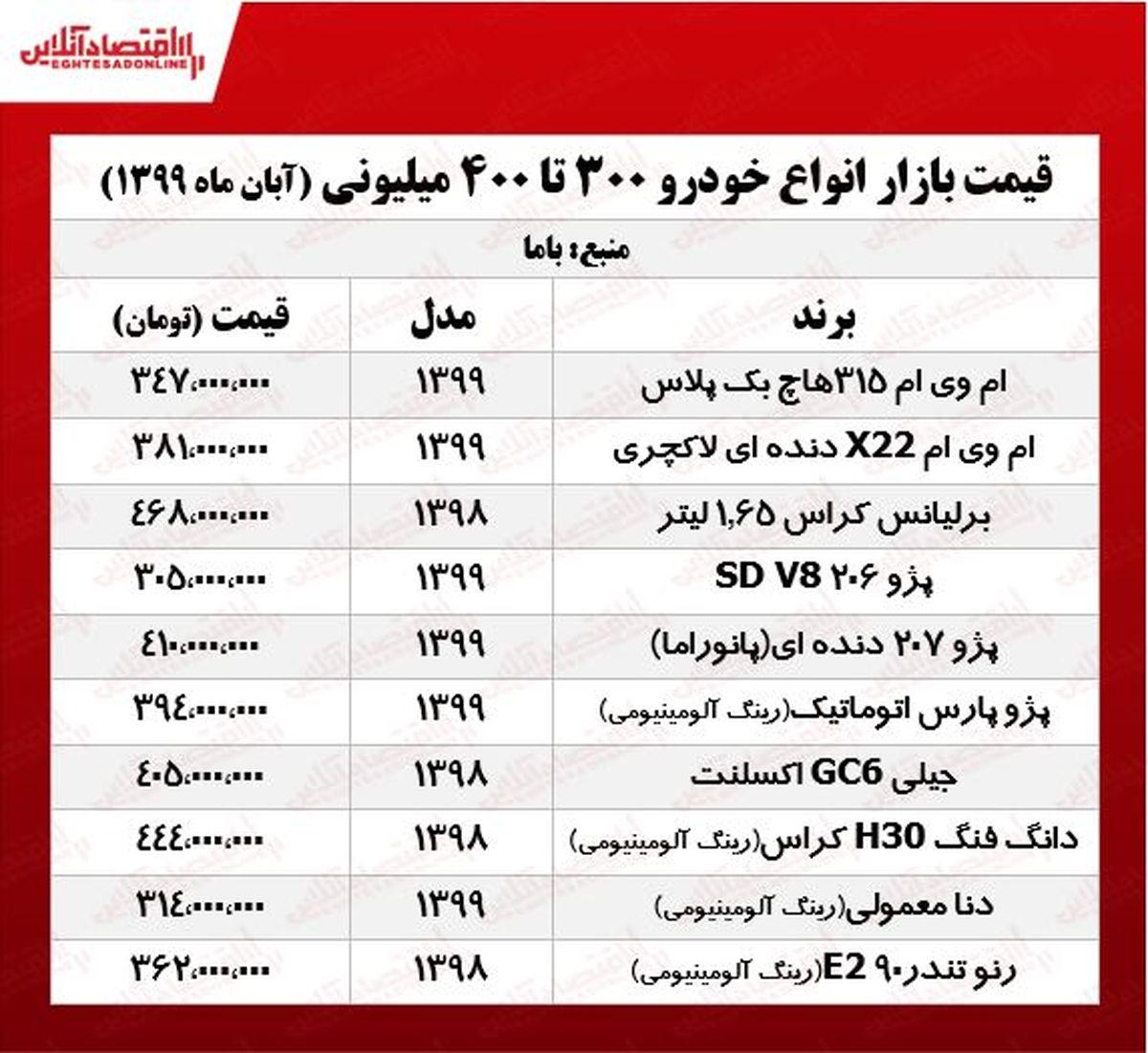 قیمت خودروهای ۳۰۰ تا ۴۰۰ میلیونی بازار پایتخت +جدول