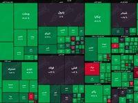 نقشه بازار سهام بر اساس ارزش معاملات/ بورس تهران بدون فرابورس سبزپوش شد
