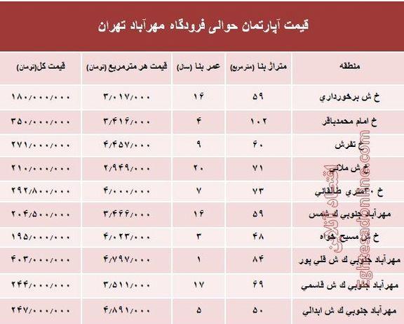 آپارتمان حوالی فرودگاه مهرآباد چند؟+جدول