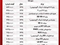 قیمت خودرو (۹۹/۸/۸)