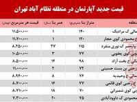 قیمت آپارتمان در منطقه نظام آباد +جدول