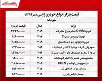 قیمت خودرو ژاپنی در ایران +جدول