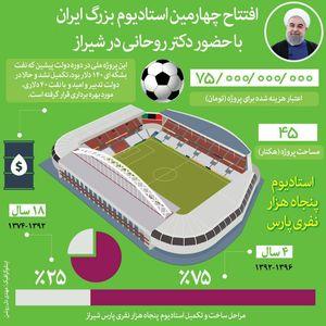 افتتاح چهارمین استادیوم بزرگ ایران با حضور رییسجمهور در شیراز +اینفوگرافیک