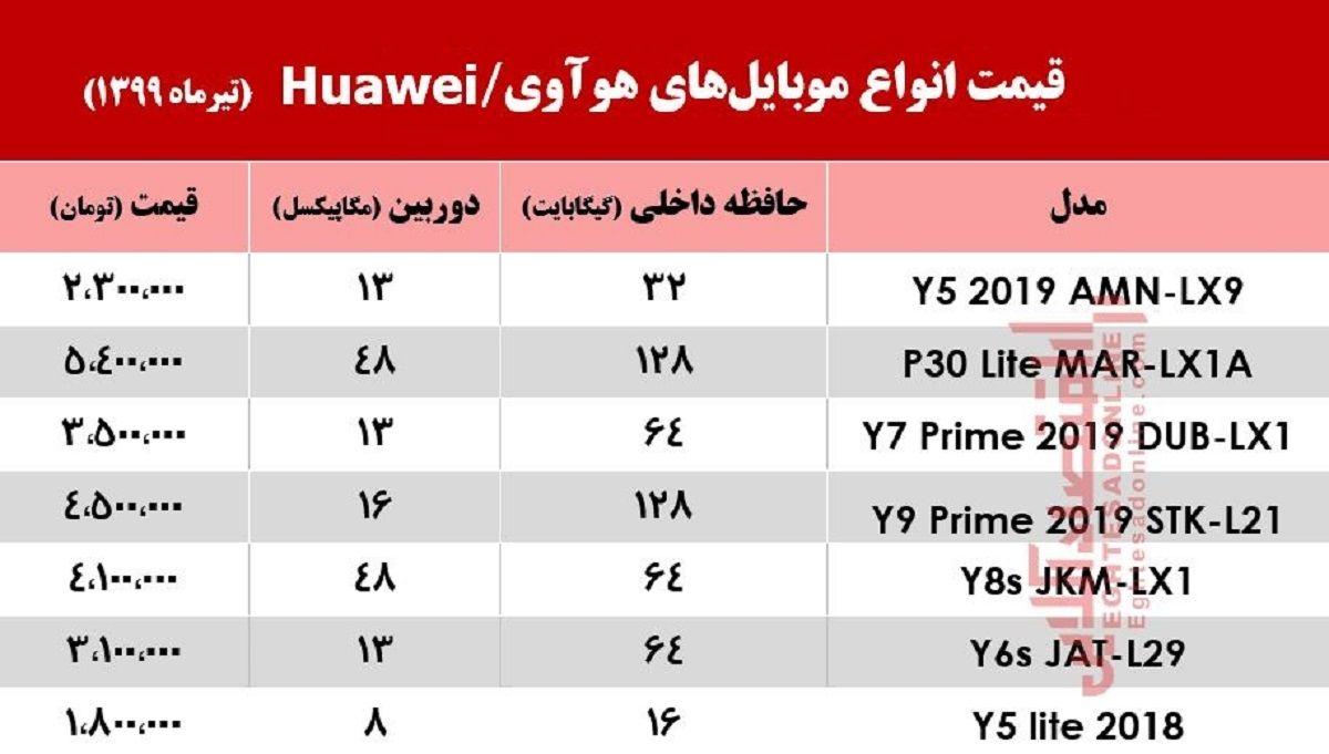قیمت انواع موبایلهای هوآوی +جدول