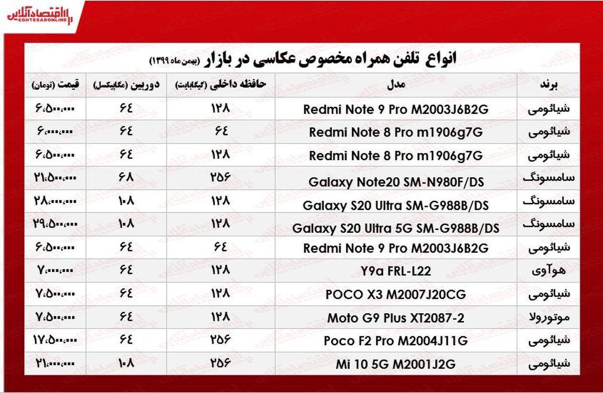قیمت موبایلهای ویژه عکاسی/ ۶بهمن ۹۹