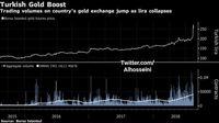 خرید طلا در ترکیه دو برابر شده است، شایعات را باور نکنید!