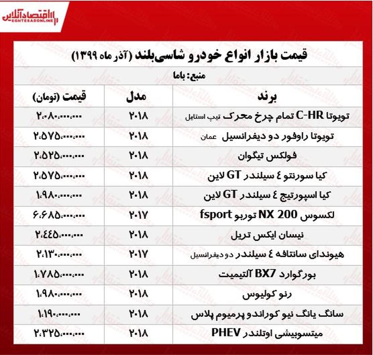 شاسیبلندهای میلیاردی بازار تهران +جدول