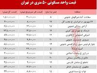 مظنه واحدهای 5۰ متری در تهران؟ +جدول