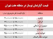 قیمت آپارتمان نوساز در منطقه هفت تهران +جدول