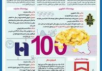 موفقیت ایران دردعاوی حقوقی بین المللی +اینفوگرافیک