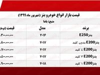 قیمت انواع بنز +جدول