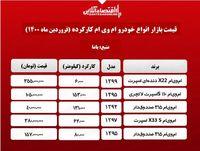 قیمت ام وی ام کارکرده در بازار تهران + جدول
