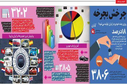 روزی چند خودرو در ایران تولید میشود؟ +اینفوگرافیک
