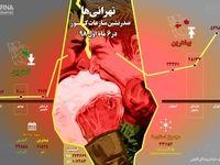 تهرانیها صدر نشین منازعات کشور +اینفوگرافیک