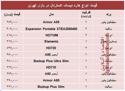 نرخ انواع هارد دیسک اکسترنال در بازار؟ +جدول