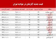 قیمت آپارتمان در محله جوادیه تهران +جدول