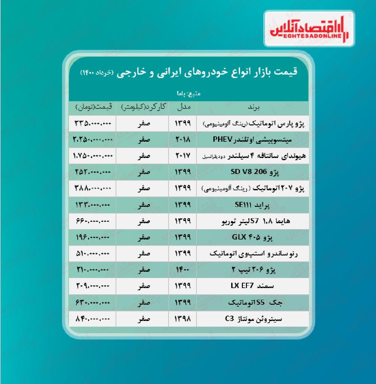 قیمت خودرو امروز ۱۴۰۰/۳/۱۸