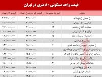 قیمت آپارتمان 8۰ متری در تهران +جدول