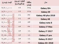 قیمت انواع موبایلهای سامسونگ در بازار +جدول