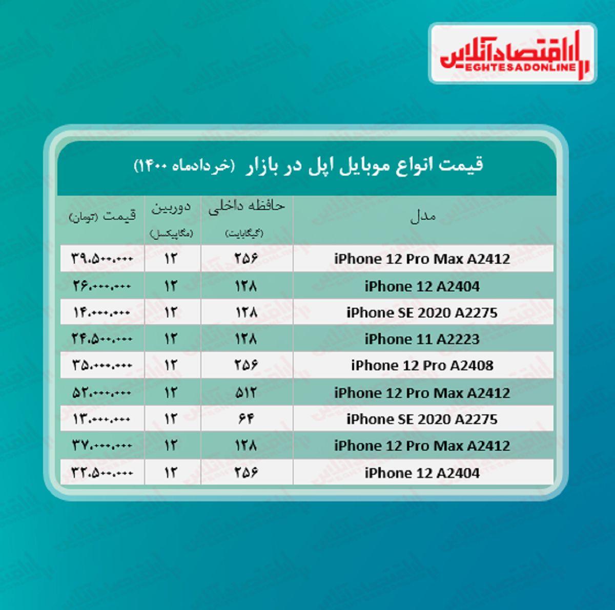 قیمت گوشی اپل در بازار / ۱۵خرداد