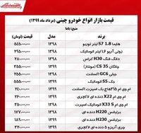 قیمت روز خودروهای چینی +جدول