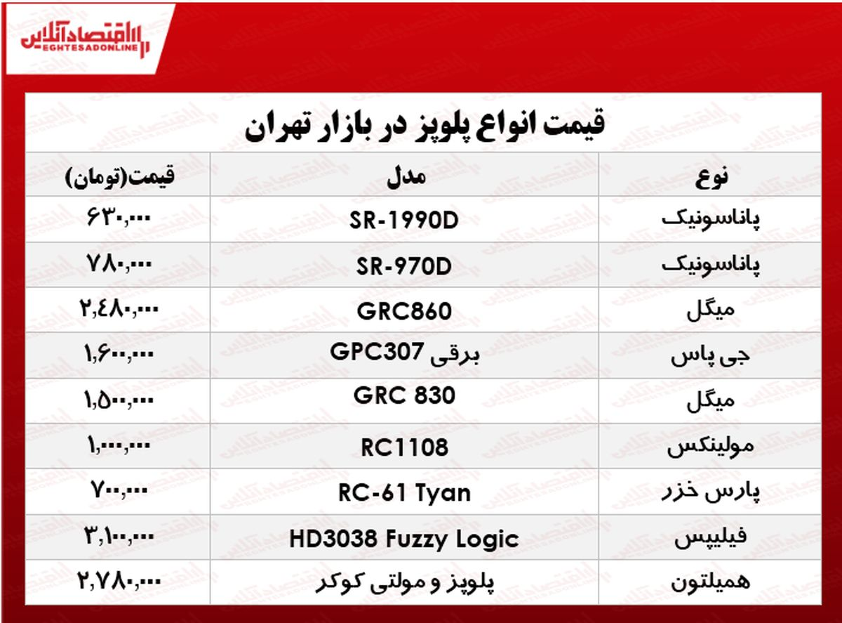 یک پلوپز خوب در بازار تهران چند؟ +جدول