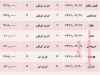 هزینه سفر هوایی به مشهد در ماه رمضان +جدول