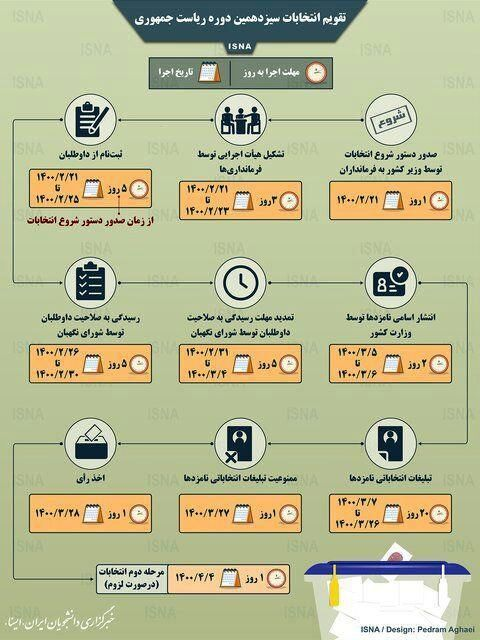 اینفوگرافیک | تقویم انتخابات ریاست جمهوری