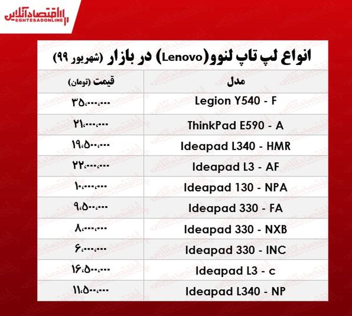 انواع لپ تاپ لنوو چند؟ +جدول