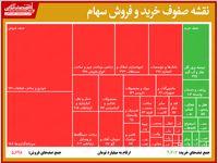 قرمزترین صفوف فروش امروز بورس (۱۳۹۹/۶/۱۶)