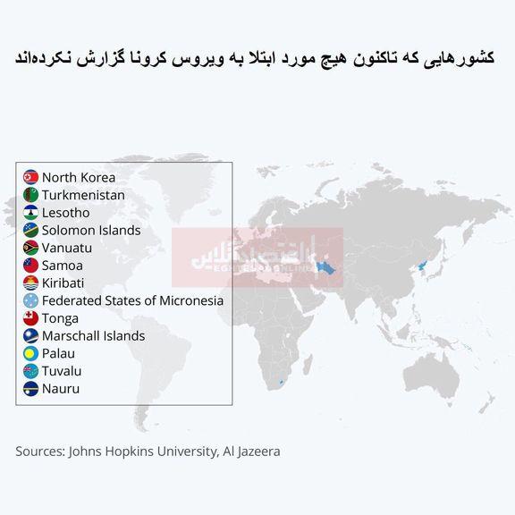 کدام کشورها تاکنون از ویروس کرونا جان سالم به در بردهاند؟