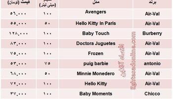 انواع ادکلن مخصوص کودک چند؟ +جدول