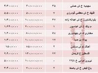 مظنه اجارهبهای آپارتمان 80 متری در تهران + جدول