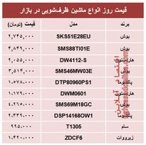 قیمت ماشینهای ظرفشویی در بازار چند؟ +جدول